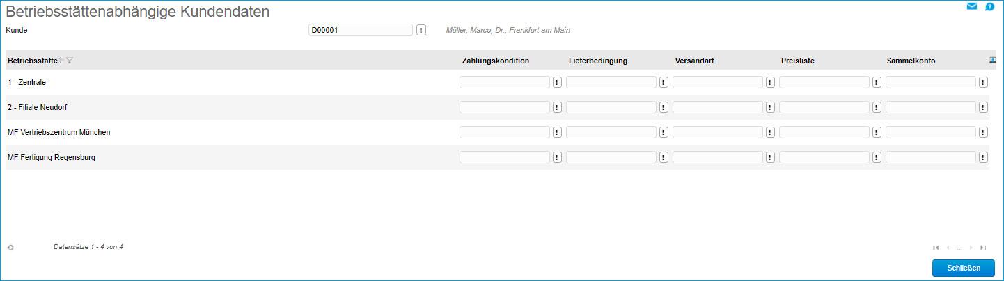 Kunden-Betriebsstättenabhängige Daten 0